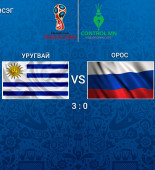 world cup russia 2018 background-2018-background